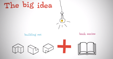 big idea building and reading